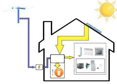 production-electricité-solaire-jour