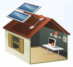 Panneaux solaires photovoltaiques individuels